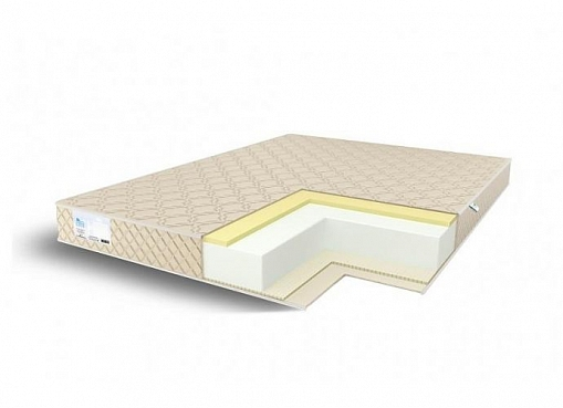 Матрас Comfort Line Memory-Latex Eco Roll Slim